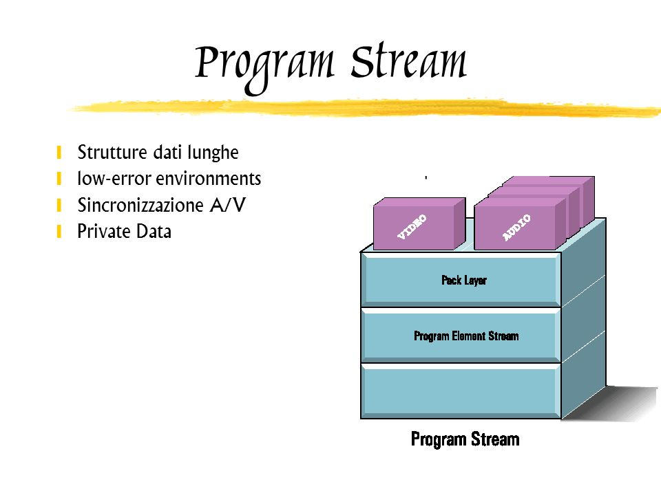 Program Stream Strutture dati lunghe low-error environments