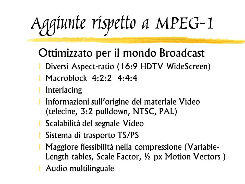 Aggiunte rispetto a MPEG-1