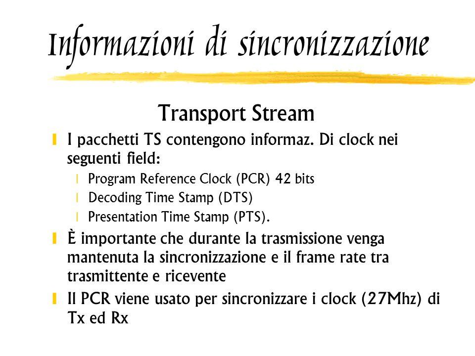 Informazioni di sincronizzazione