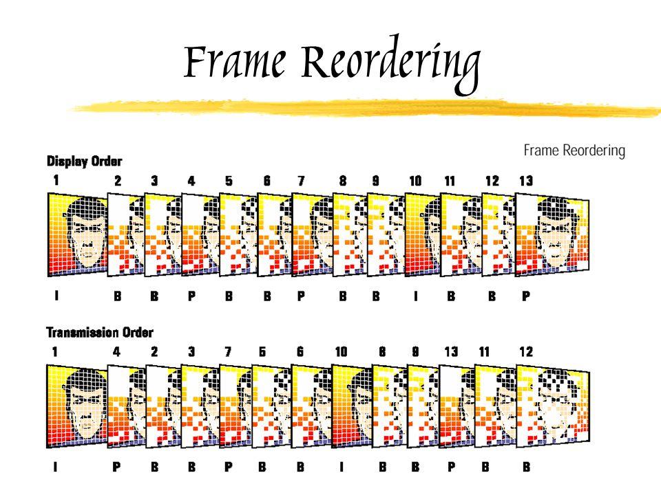 Frame Reordering