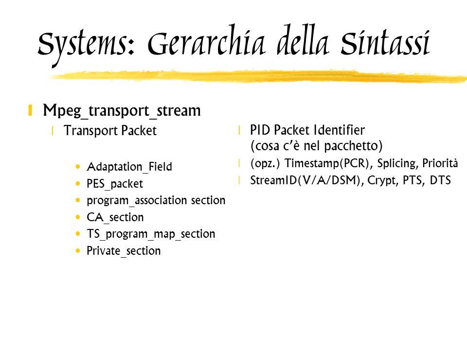 Systems: Gerarchia della Sintassi