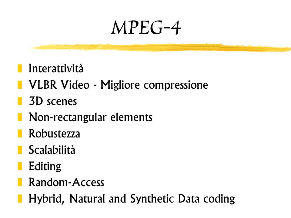 MPEG-4 Interattività VLBR Video - Migliore compressione 3D scenes