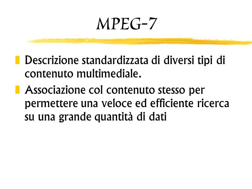 MPEG-7 Descrizione standardizzata di diversi tipi di contenuto multimediale.