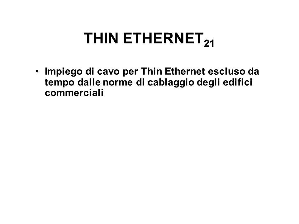 THIN ETHERNET21 Impiego di cavo per Thin Ethernet escluso da tempo dalle norme di cablaggio degli edifici commerciali.