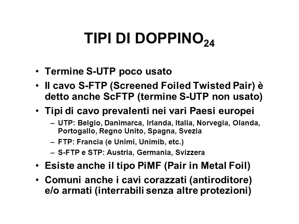 TIPI DI DOPPINO24 Termine S-UTP poco usato