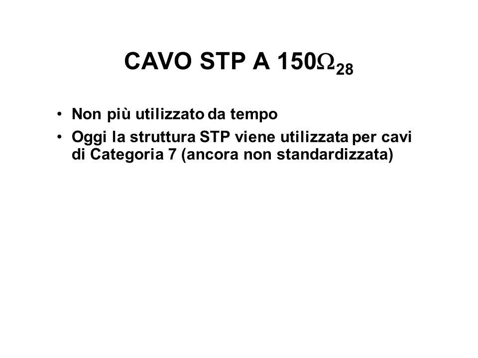 CAVO STP A 150W28 Non più utilizzato da tempo