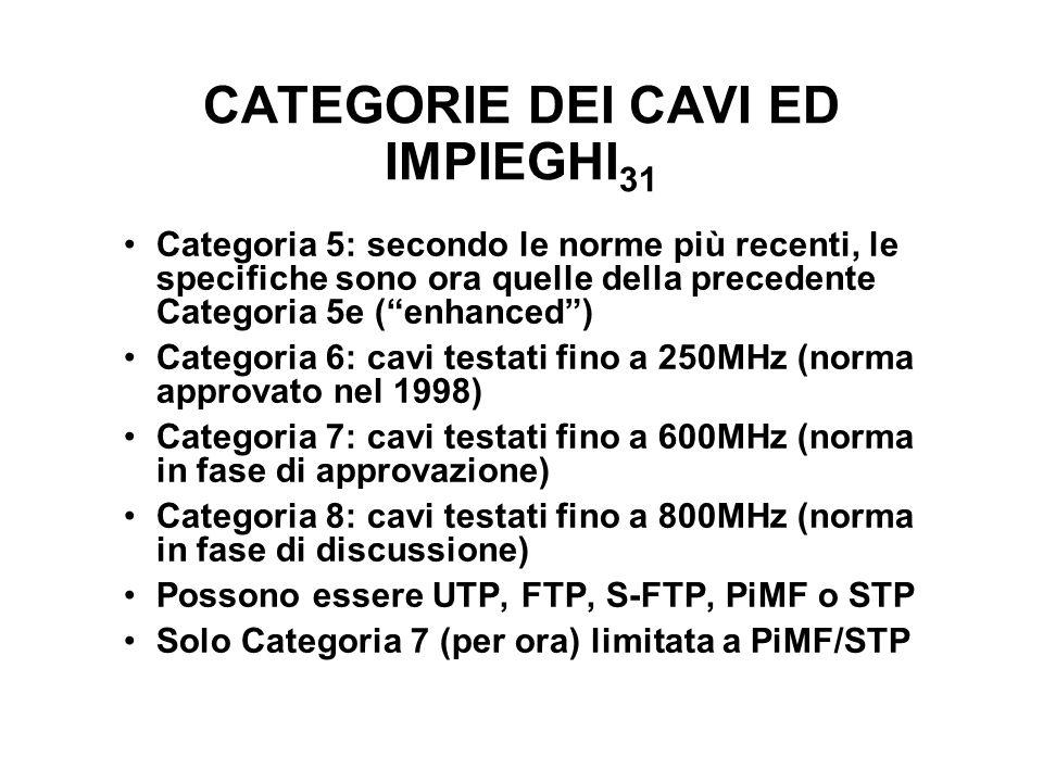 CATEGORIE DEI CAVI ED IMPIEGHI31