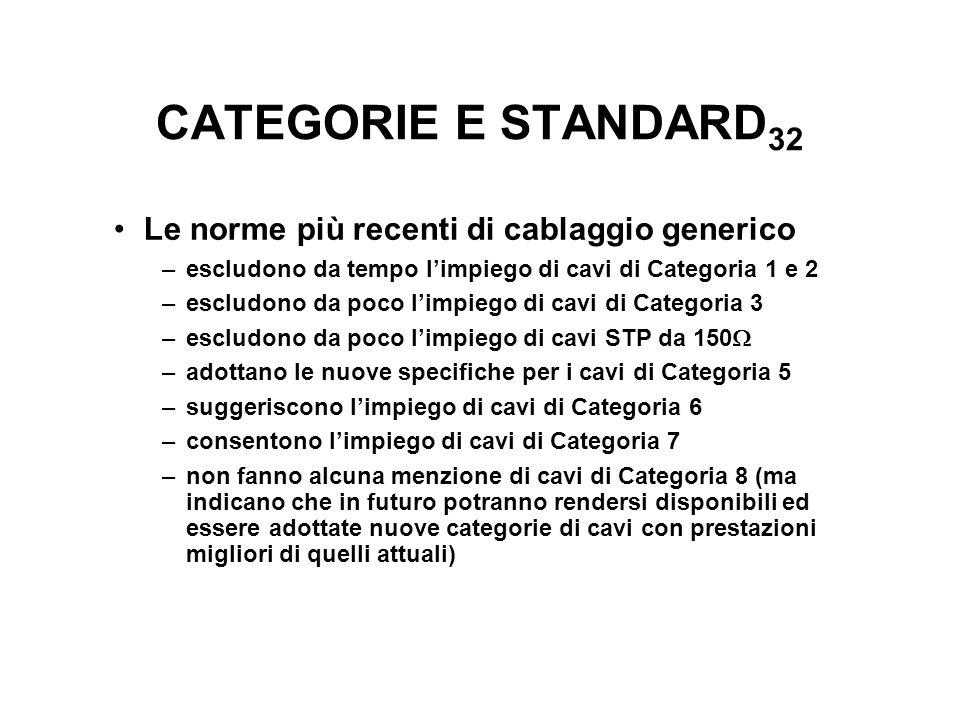 CATEGORIE E STANDARD32 Le norme più recenti di cablaggio generico