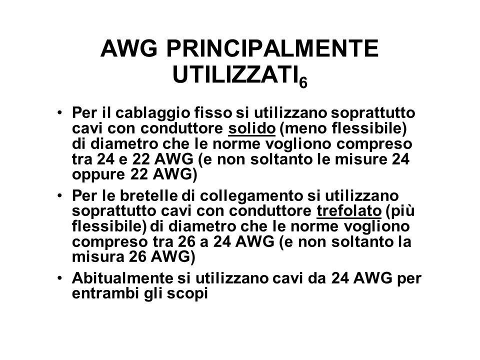 AWG PRINCIPALMENTE UTILIZZATI6