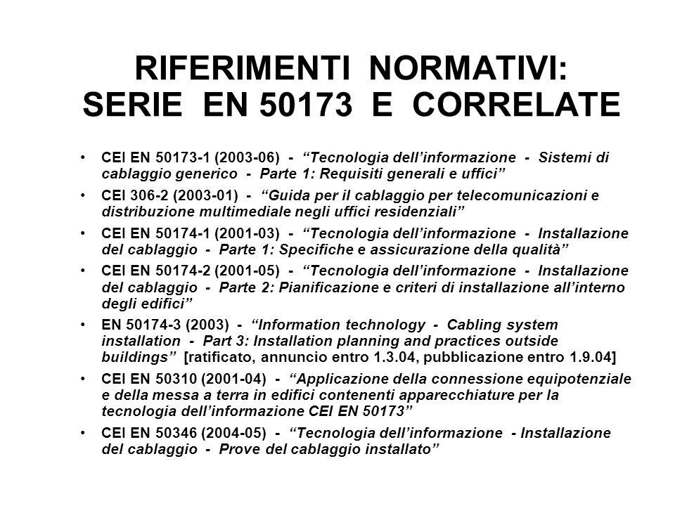 RIFERIMENTI NORMATIVI: SERIE EN 50173 E CORRELATE