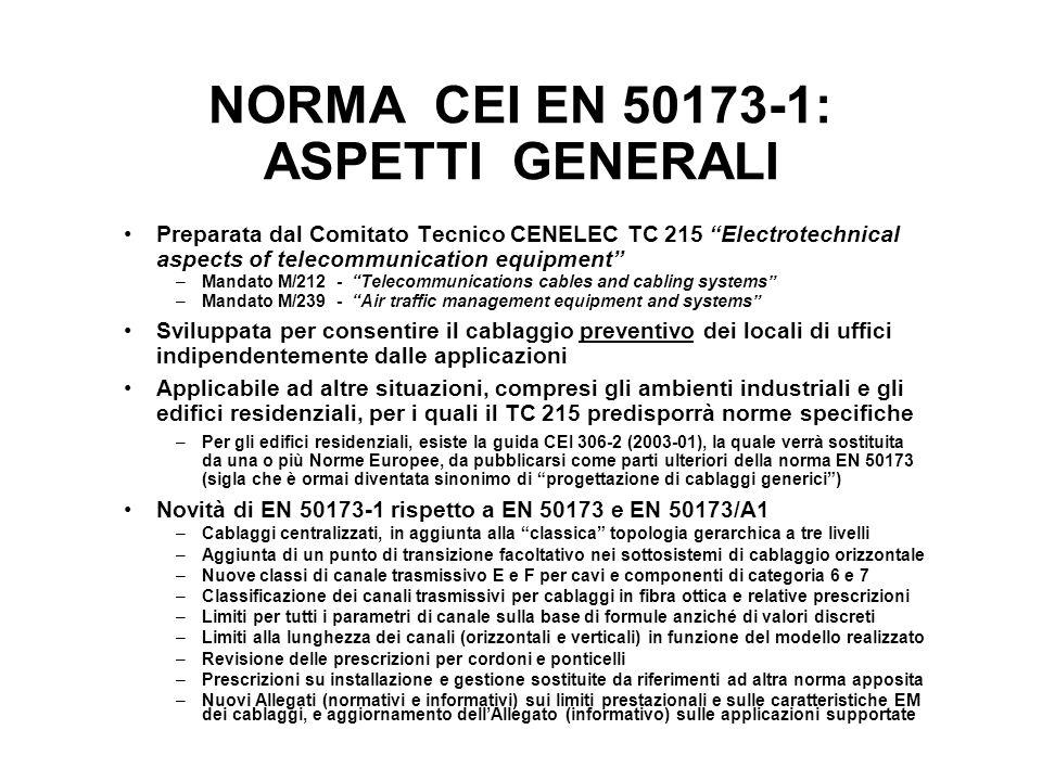 NORMA CEI EN 50173-1: ASPETTI GENERALI