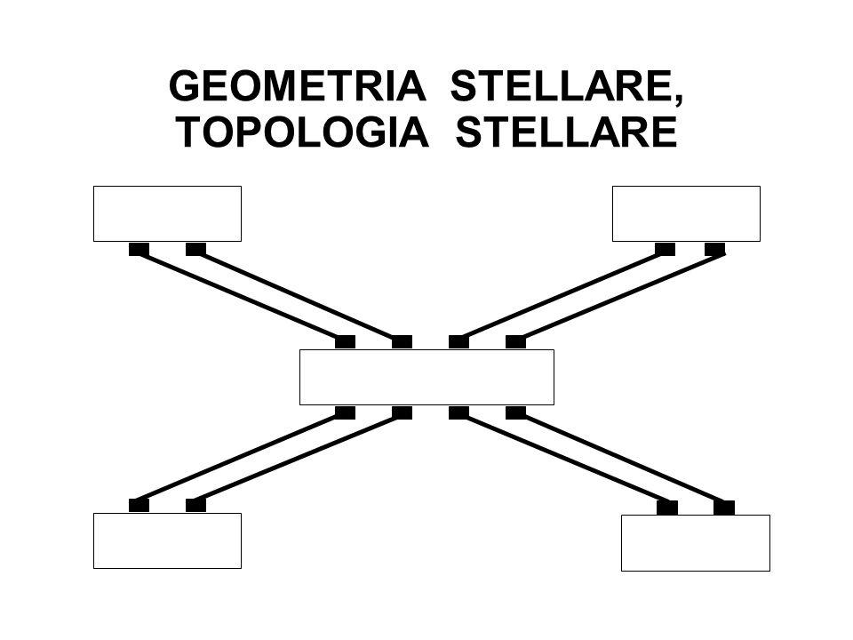 GEOMETRIA STELLARE, TOPOLOGIA STELLARE