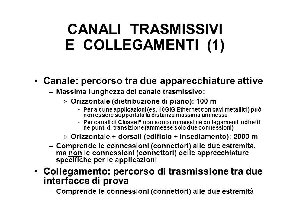 CANALI TRASMISSIVI E COLLEGAMENTI (1)