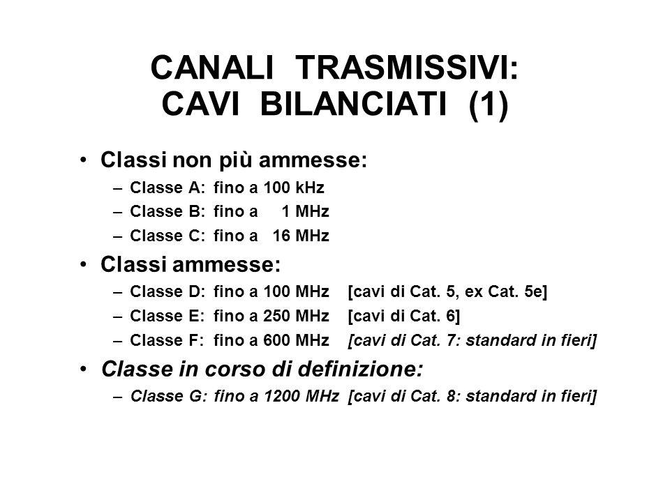 CANALI TRASMISSIVI: CAVI BILANCIATI (1)