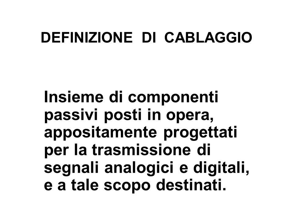 DEFINIZIONE DI CABLAGGIO
