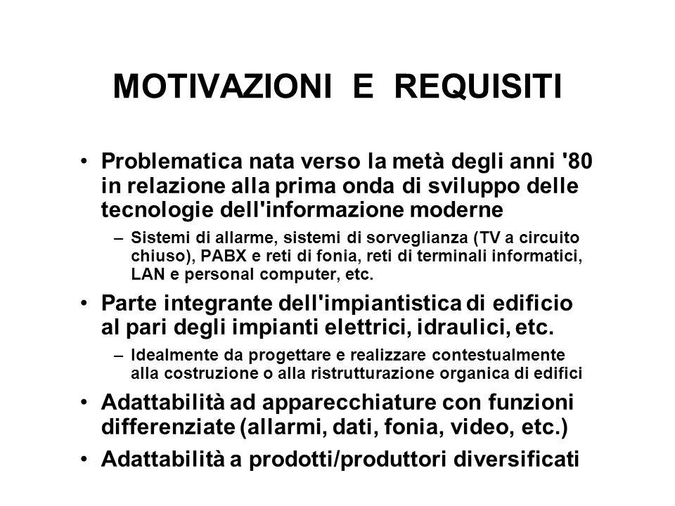 MOTIVAZIONI E REQUISITI