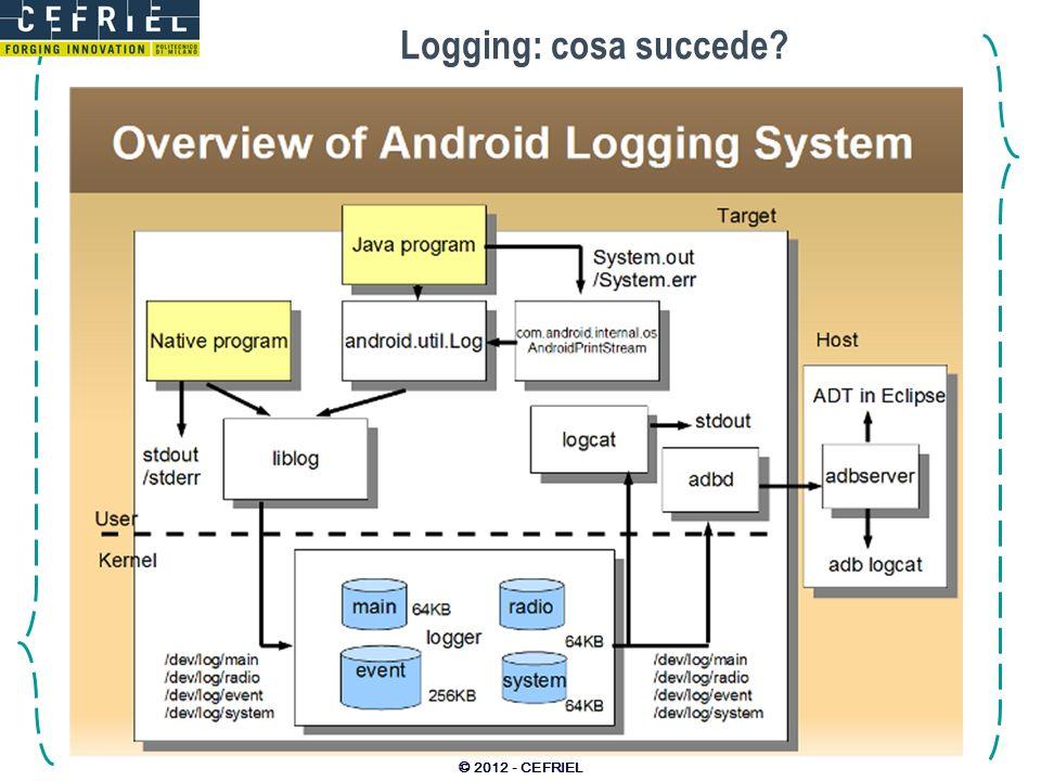 Logging: cosa succede © 2012 - CEFRIEL