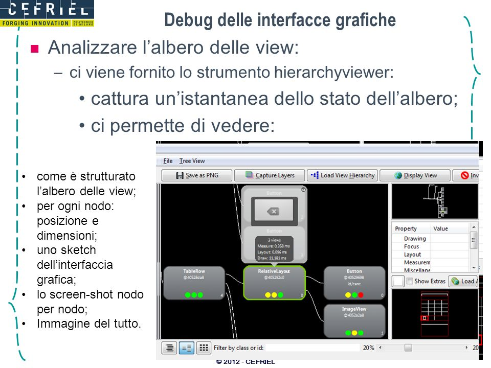 Debug delle interfacce grafiche