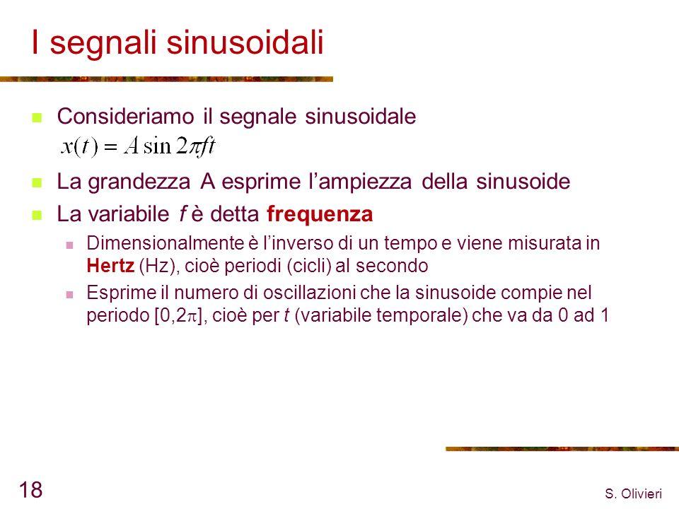 I segnali sinusoidali Consideriamo il segnale sinusoidale