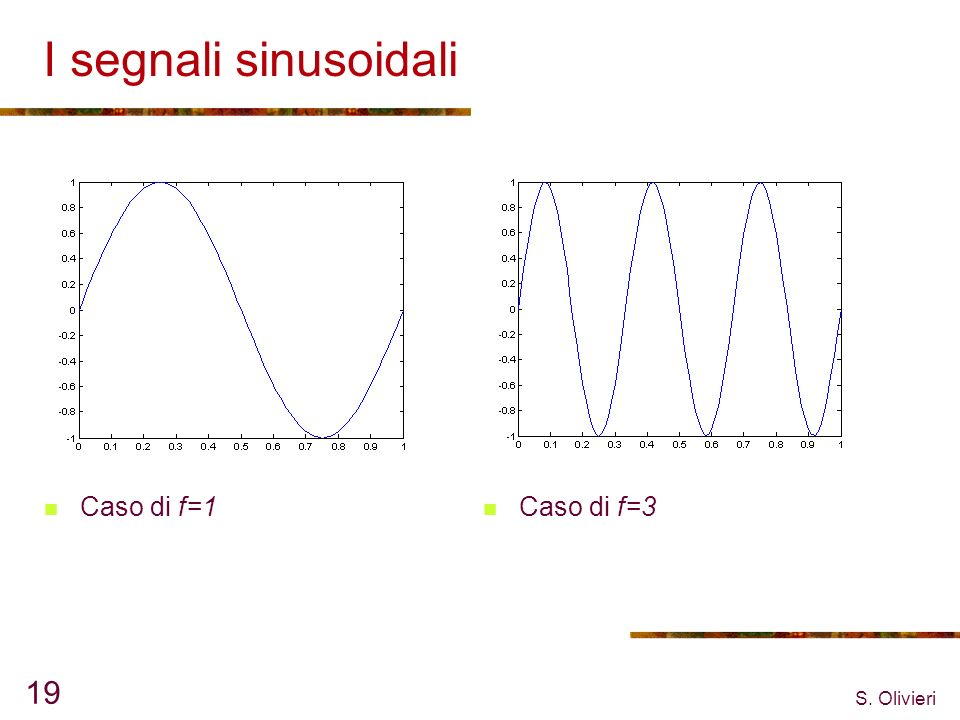 I segnali sinusoidali Caso di f=1 Caso di f=3 S. Olivieri