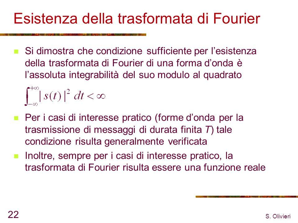 Esistenza della trasformata di Fourier