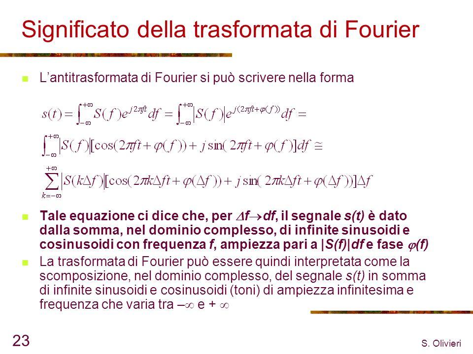 Significato della trasformata di Fourier