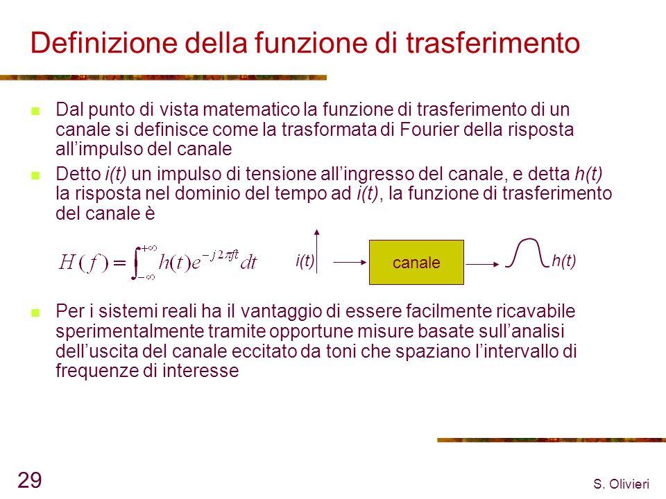 Definizione della funzione di trasferimento