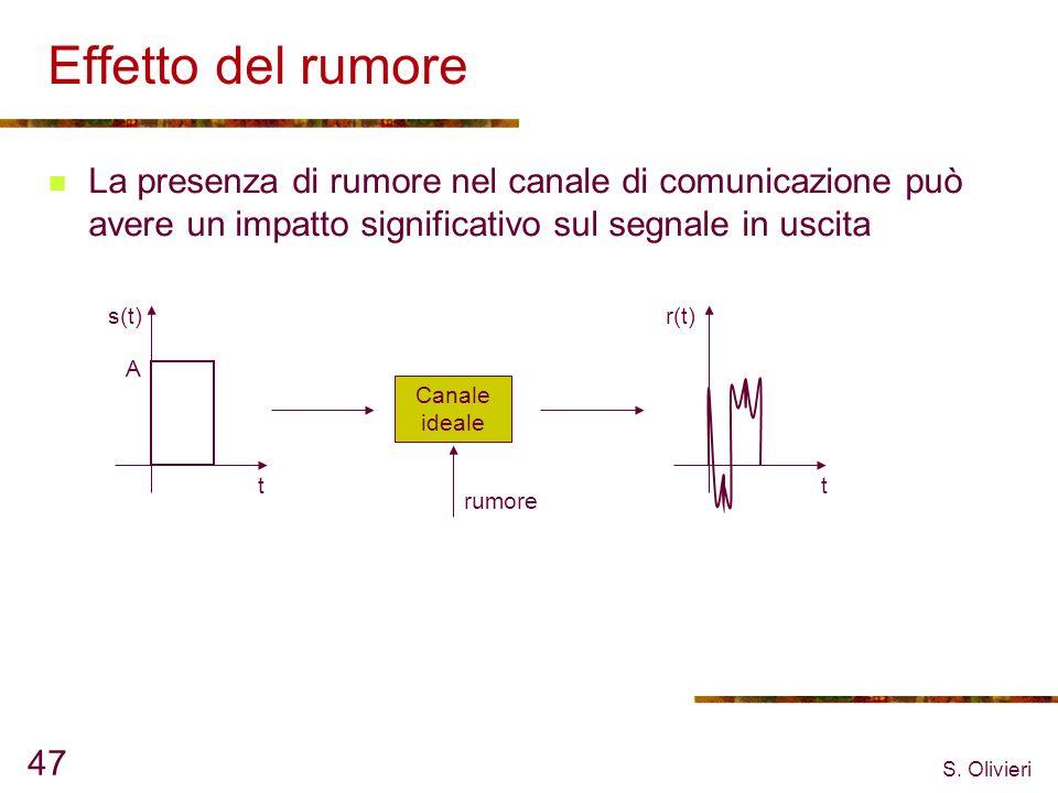 Effetto del rumore La presenza di rumore nel canale di comunicazione può avere un impatto significativo sul segnale in uscita.