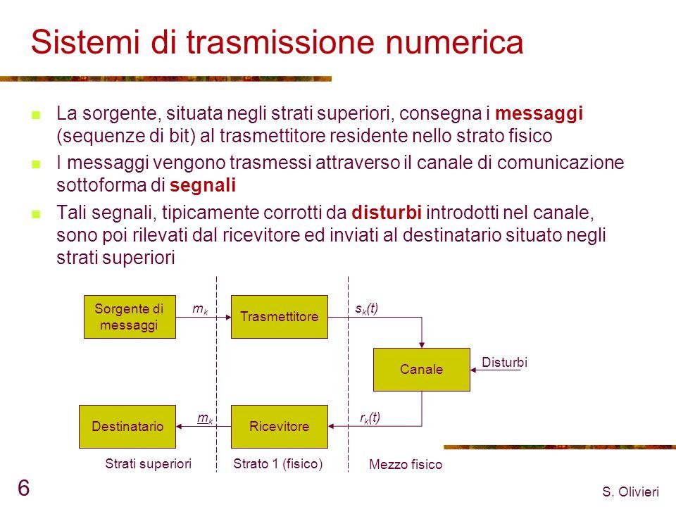 Sistemi di trasmissione numerica