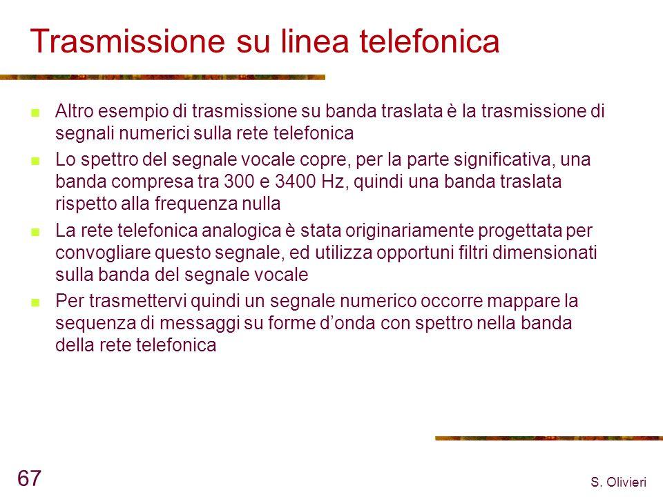 Trasmissione su linea telefonica