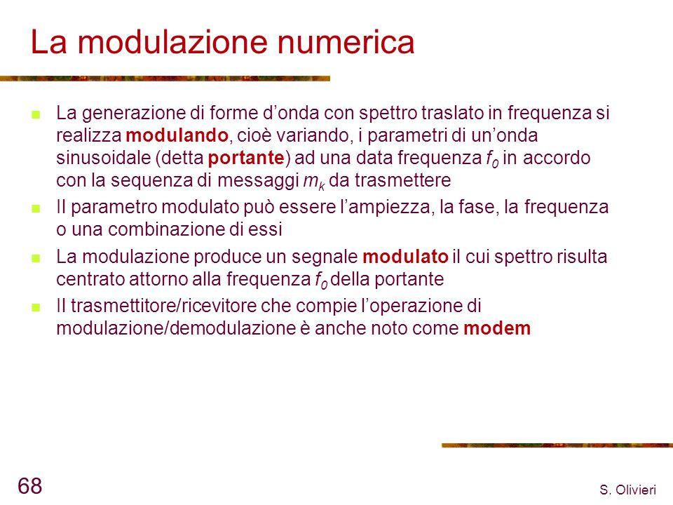 La modulazione numerica