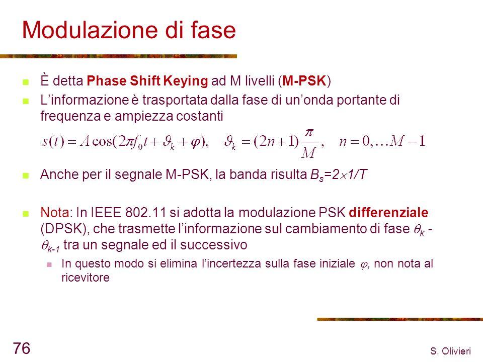 Modulazione di fase È detta Phase Shift Keying ad M livelli (M-PSK)