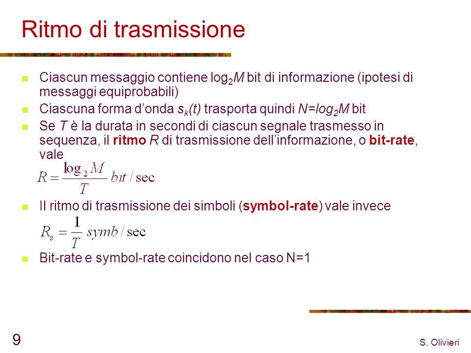 Ritmo di trasmissione Ciascun messaggio contiene log2M bit di informazione (ipotesi di messaggi equiprobabili)