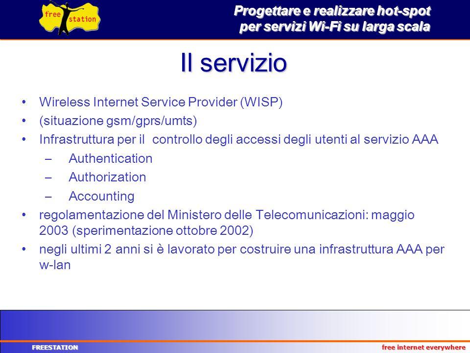 Il servizio Wireless Internet Service Provider (WISP)