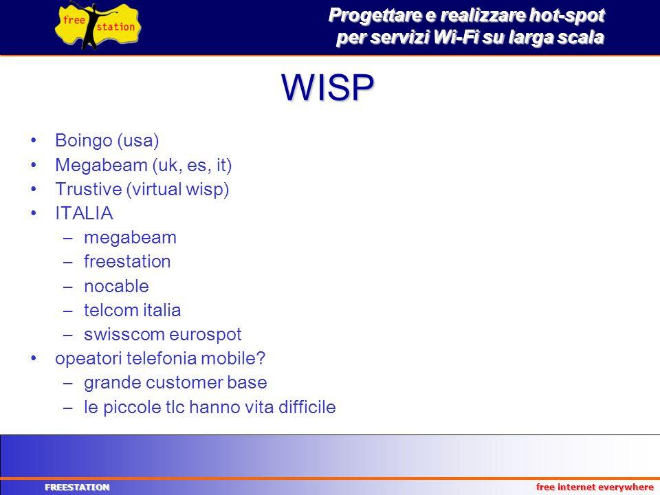 WISP Boingo (usa) Megabeam (uk, es, it) Trustive (virtual wisp) ITALIA