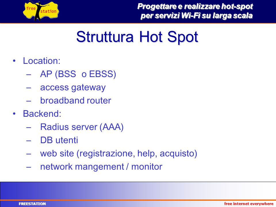 Struttura Hot Spot Location: AP (BSS o EBSS) access gateway