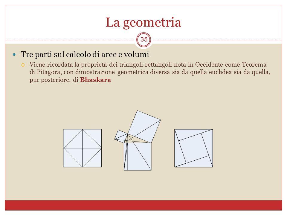 La geometria Tre parti sul calcolo di aree e volumi