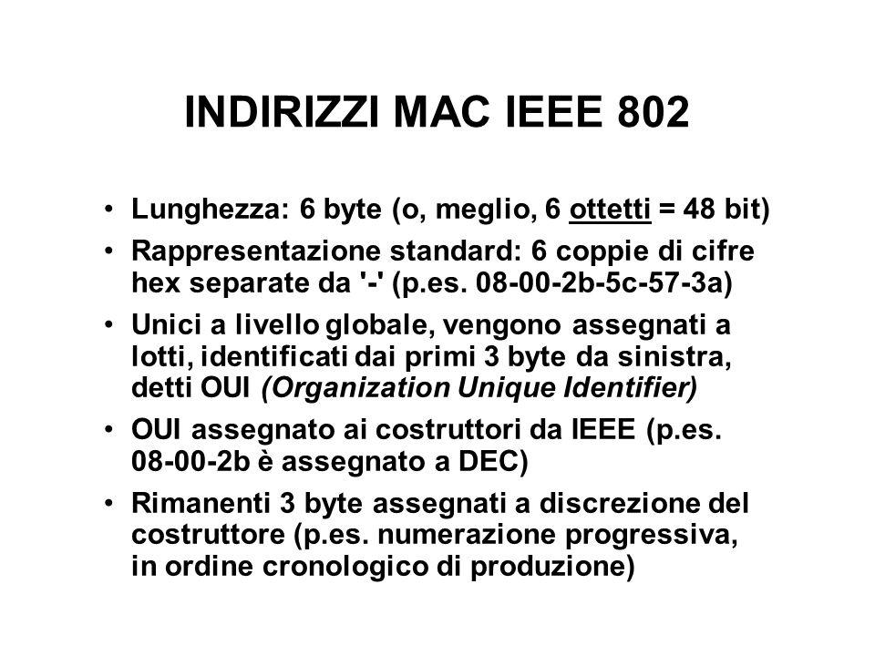 INDIRIZZI MAC IEEE 802 Lunghezza: 6 byte (o, meglio, 6 ottetti = 48 bit)
