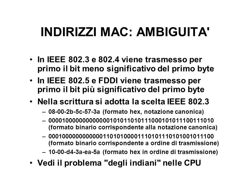 INDIRIZZI MAC: AMBIGUITA