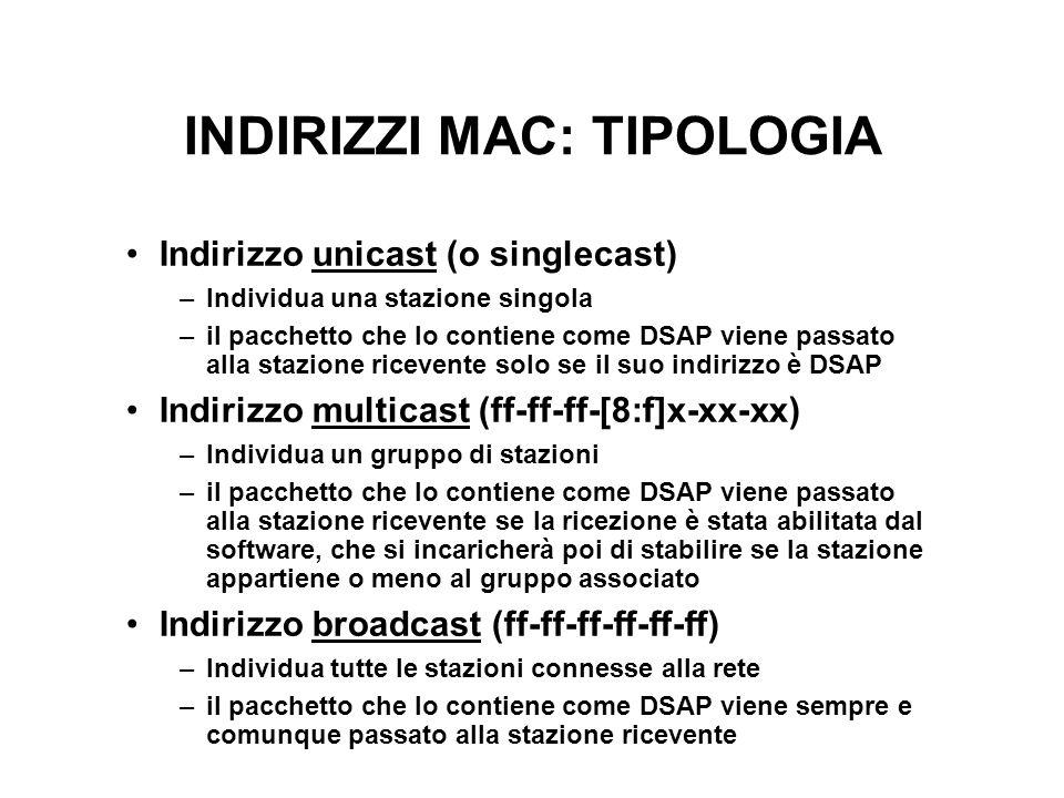 INDIRIZZI MAC: TIPOLOGIA