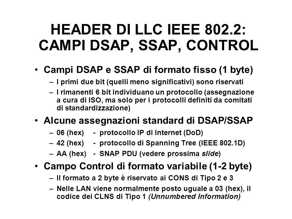 HEADER DI LLC IEEE 802.2: CAMPI DSAP, SSAP, CONTROL