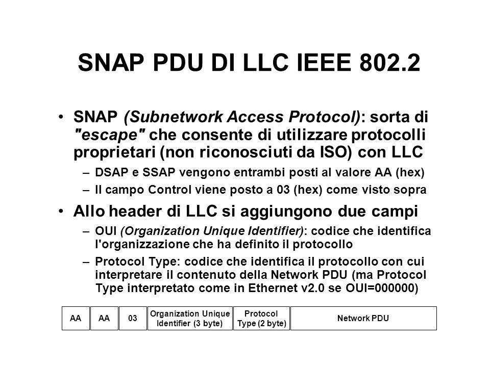SNAP PDU DI LLC IEEE 802.2