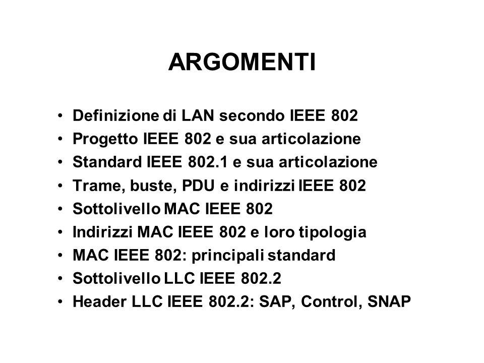 ARGOMENTI Definizione di LAN secondo IEEE 802
