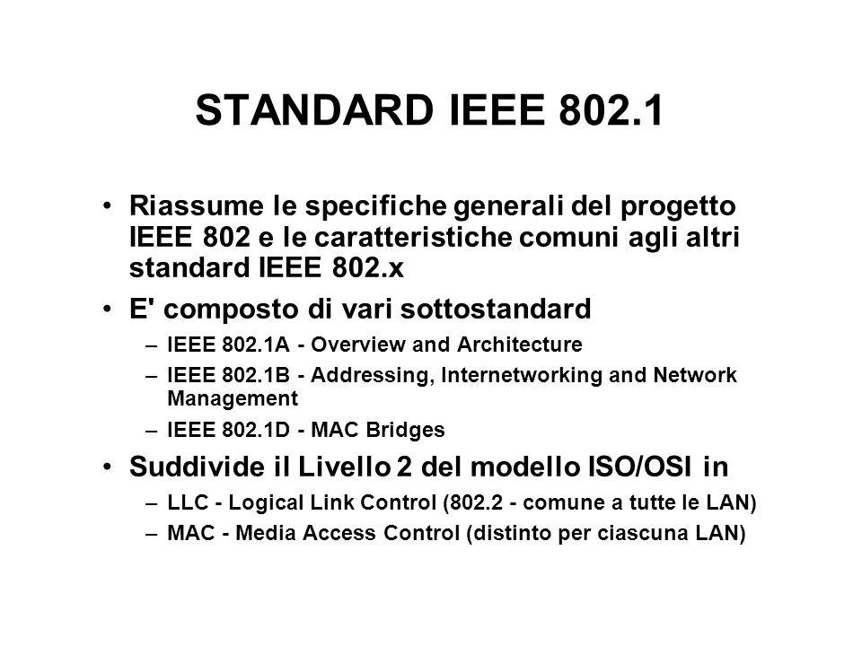 STANDARD IEEE 802.1 Riassume le specifiche generali del progetto IEEE 802 e le caratteristiche comuni agli altri standard IEEE 802.x.