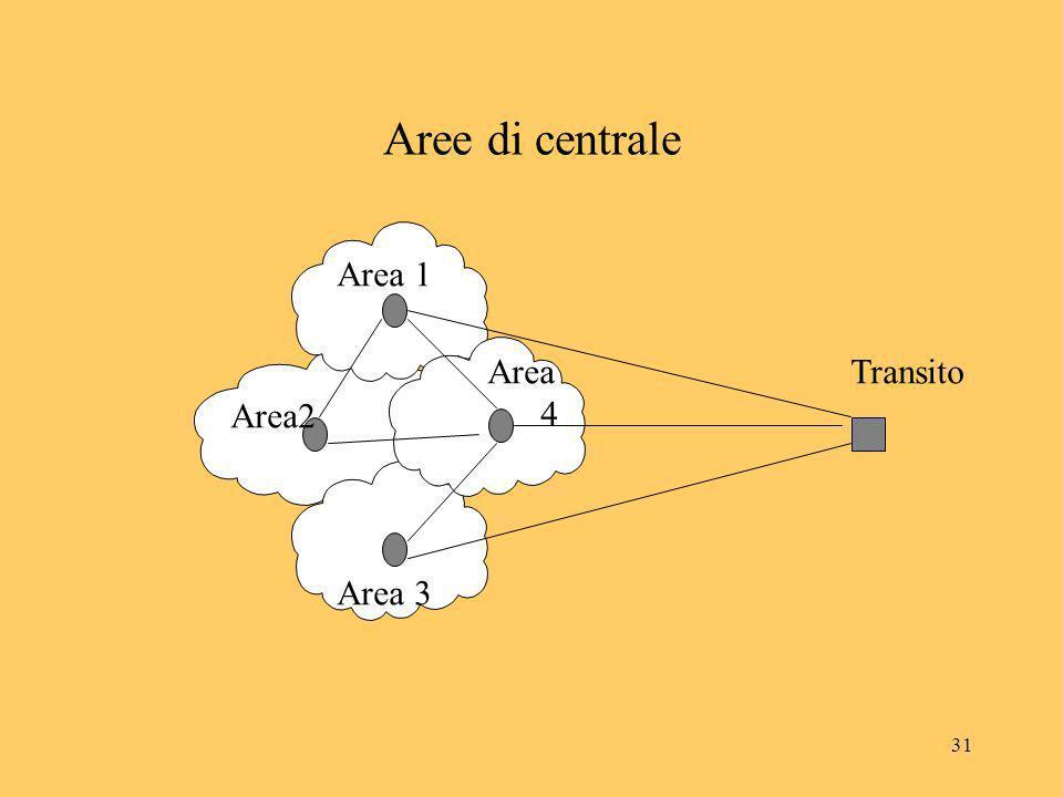 Aree di centrale Area 1 Area 4 Transito Area2 Area 3