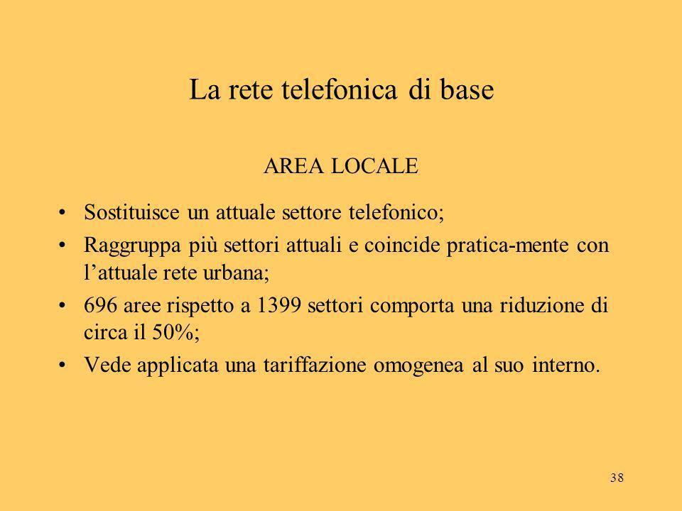 La rete telefonica di base