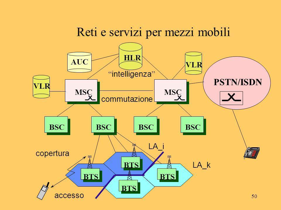 Reti e servizi per mezzi mobili