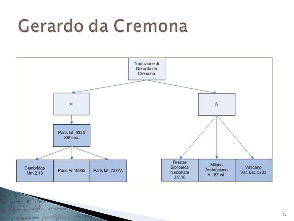 Gerardo da Cremona