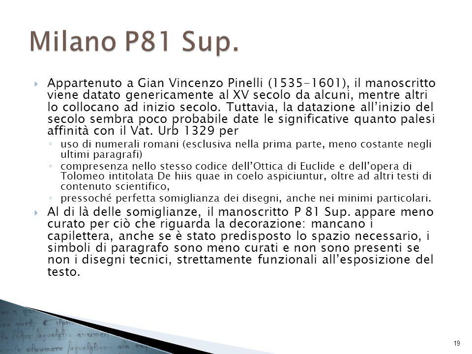 Milano P81 Sup.