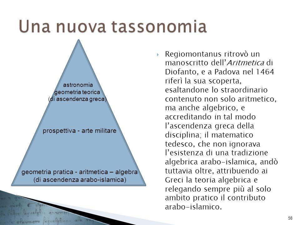 Una nuova tassonomia